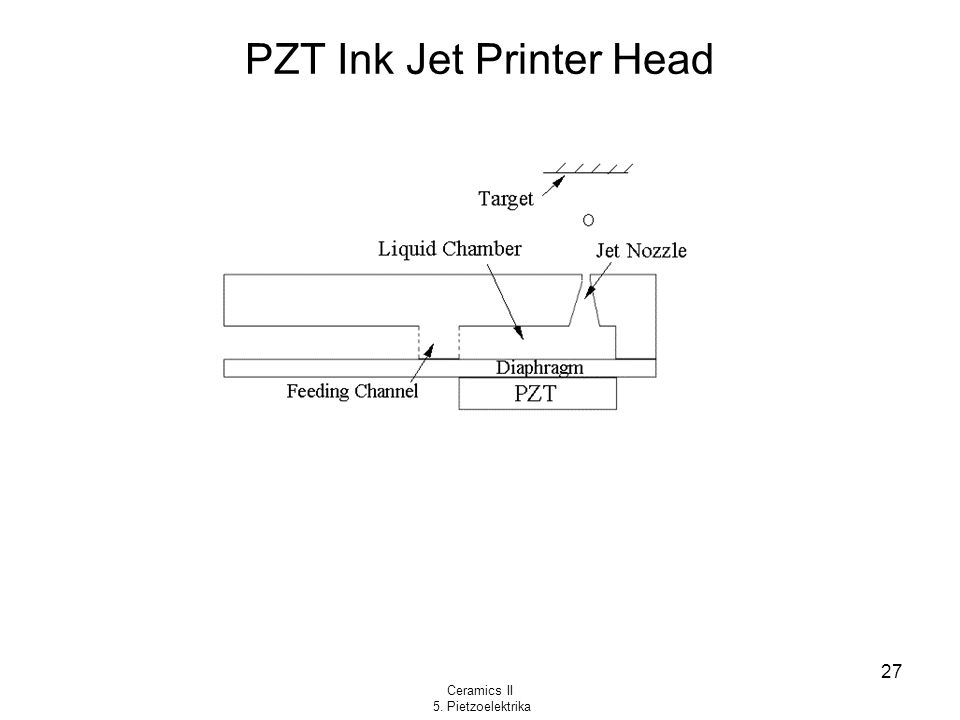 PZT Ink Jet Printer Head