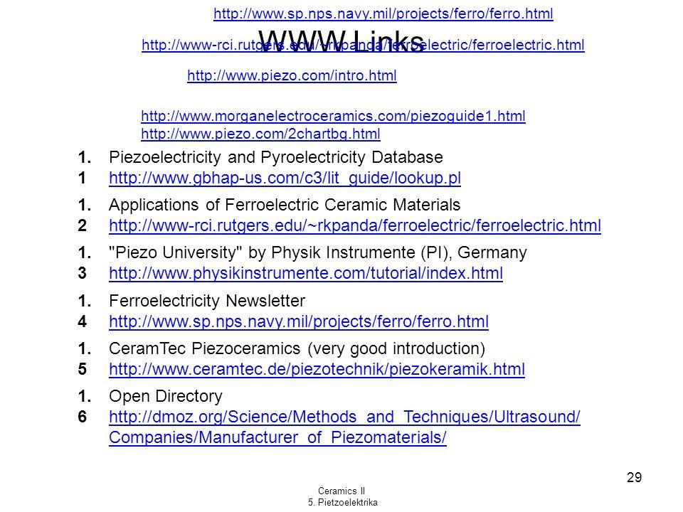 http://www.sp.nps.navy.mil/projects/ferro/ferro.html WWW Links. http://www-rci.rutgers.edu/~rkpanda/ferroelectric/ferroelectric.html.