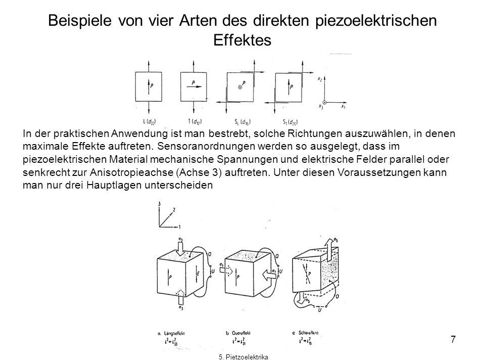 Beispiele von vier Arten des direkten piezoelektrischen Effektes