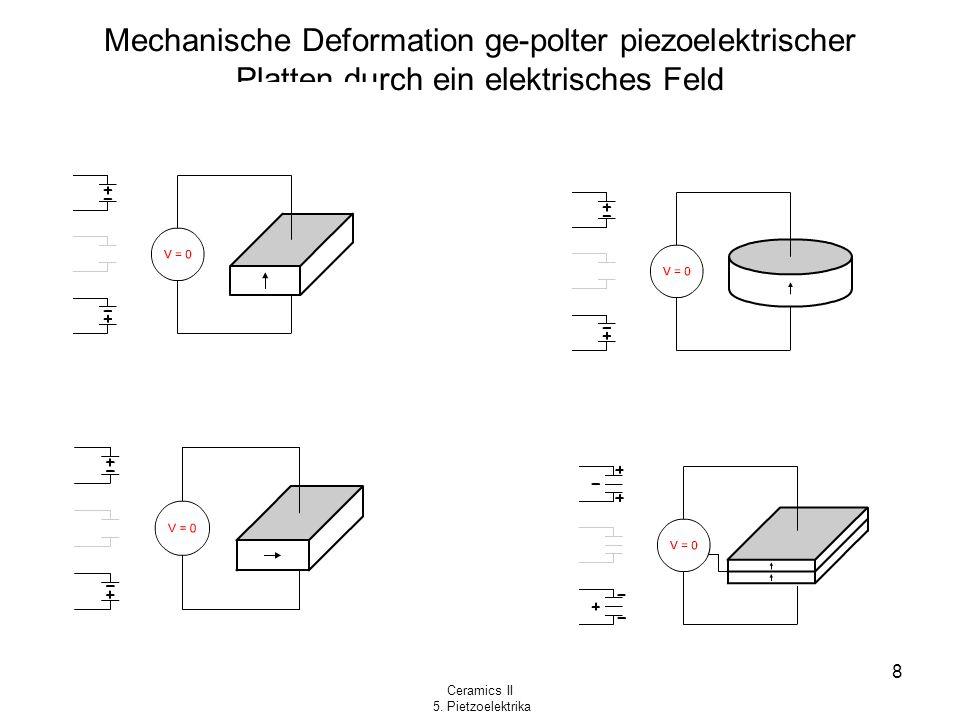 Mechanische Deformation ge-polter piezoelektrischer Platten durch ein elektrisches Feld