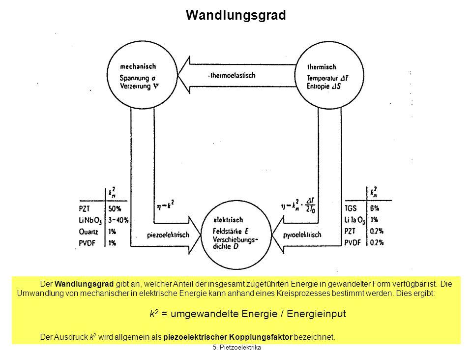 k2 = umgewandelte Energie / Energieinput