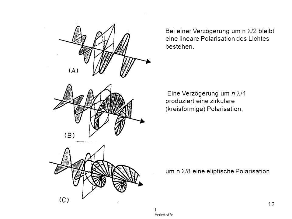 6. Elektrooptische Werkstoffe