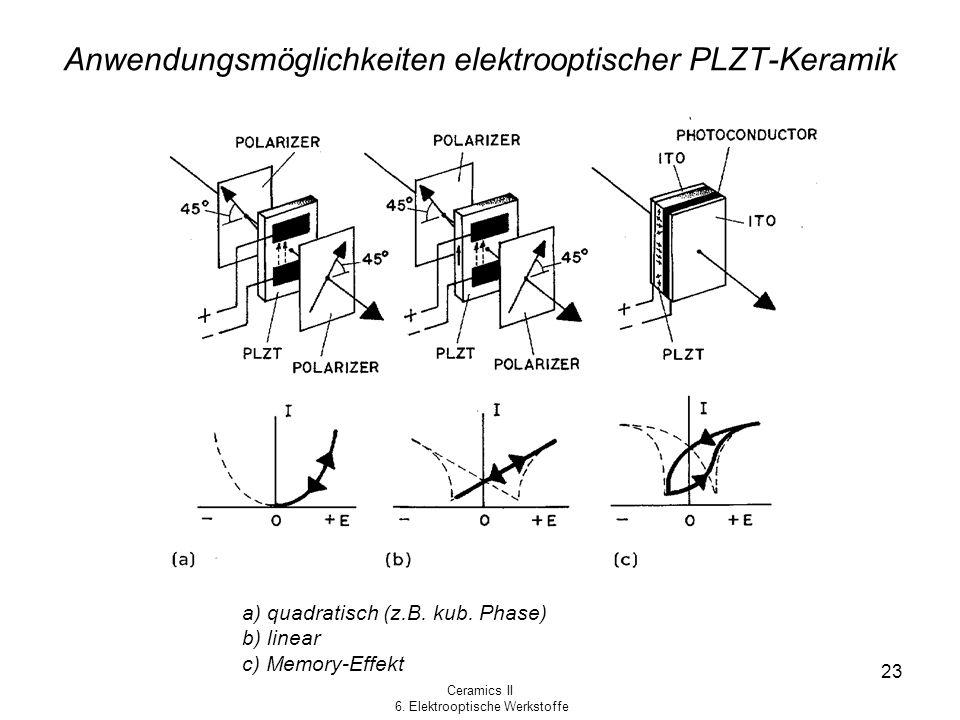 Anwendungsmöglichkeiten elektrooptischer PLZT-Keramik