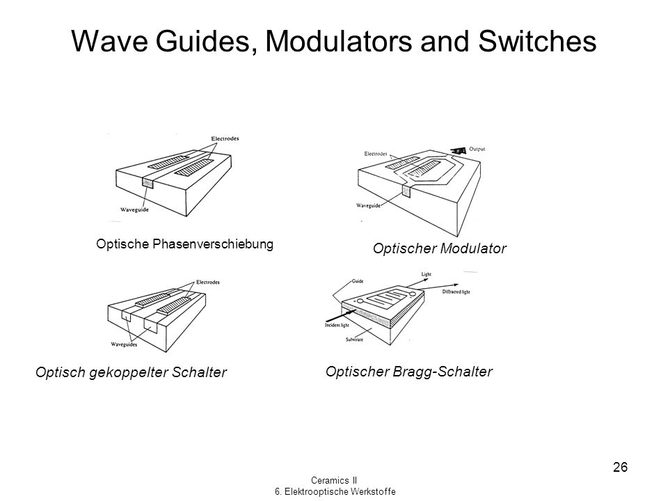Wave Guides, Modulators and Switches
