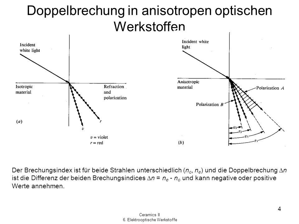 Doppelbrechung in anisotropen optischen Werkstoffen