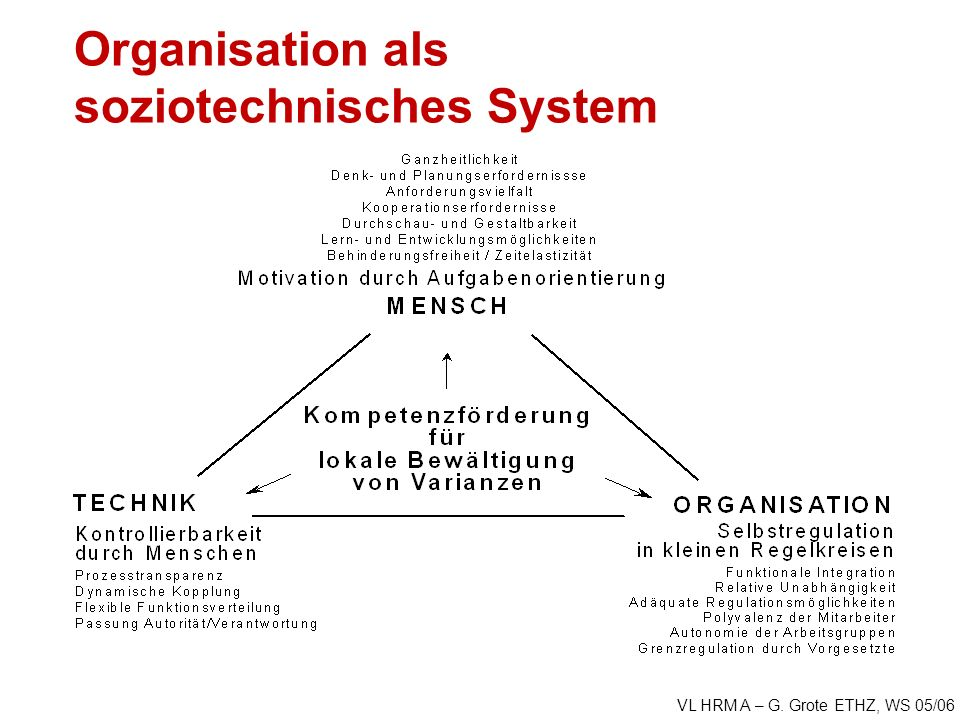 Organisation als soziotechnisches System