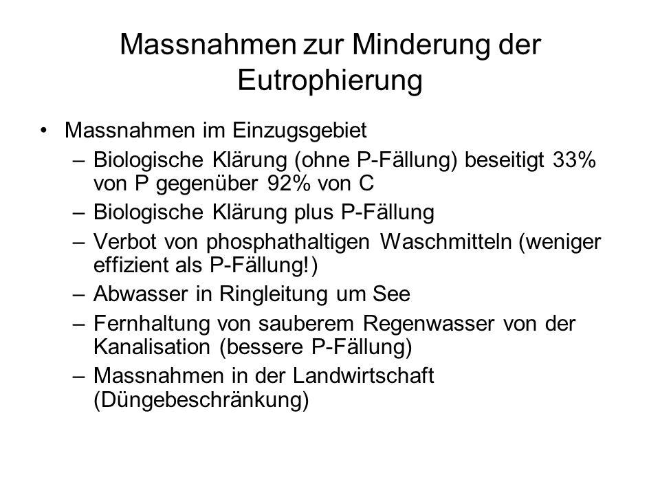 Massnahmen zur Minderung der Eutrophierung