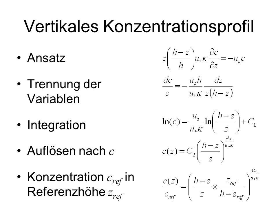 Vertikales Konzentrationsprofil