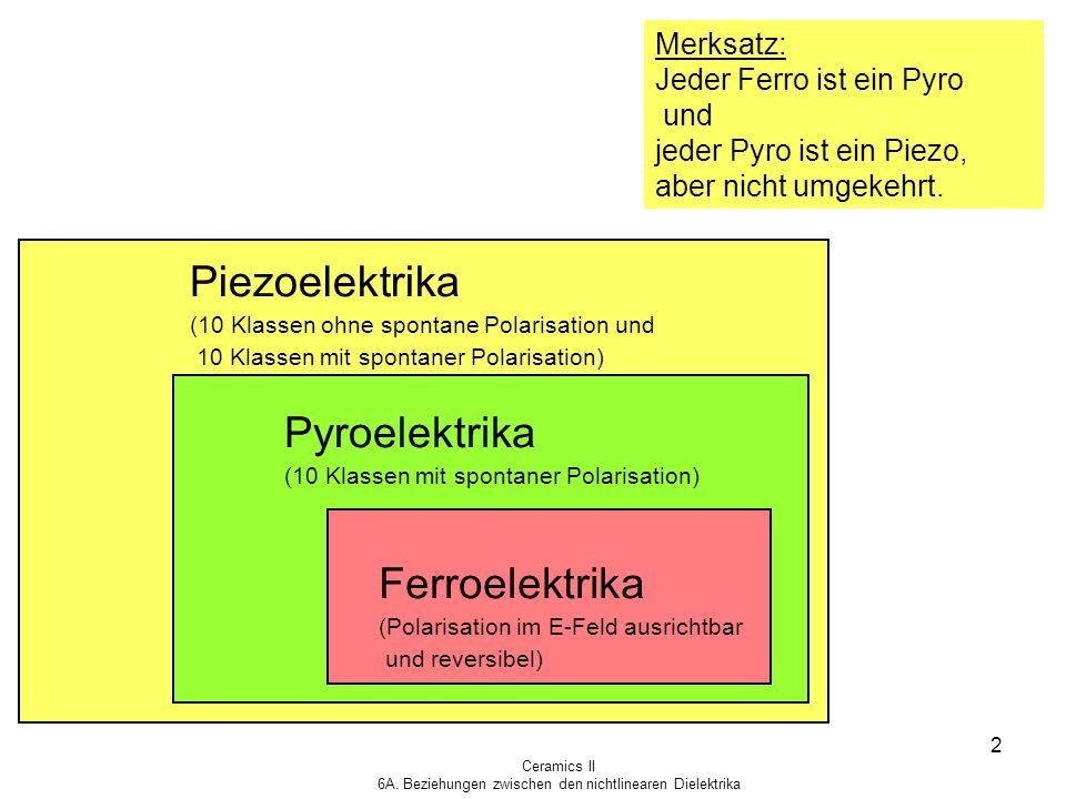6A. Beziehungen zwischen den nichtlinearen Dielektrika