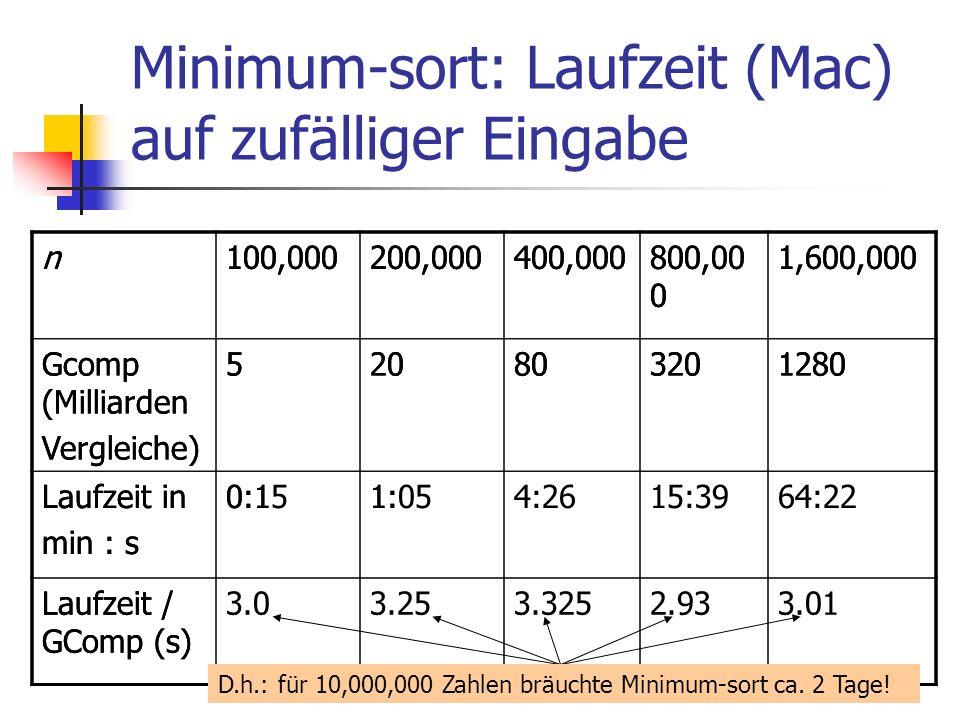 Minimum-sort: Laufzeit (Mac) auf zufälliger Eingabe