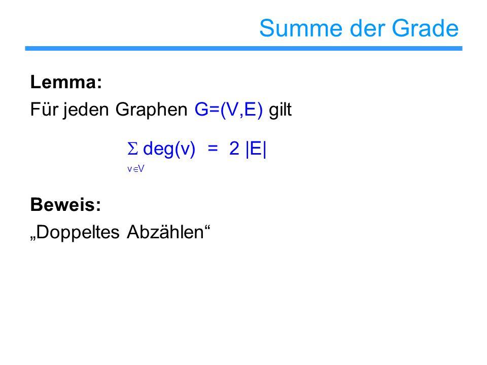 Summe der Grade Lemma: Für jeden Graphen G=(V,E) gilt S deg(v) = 2 |E|