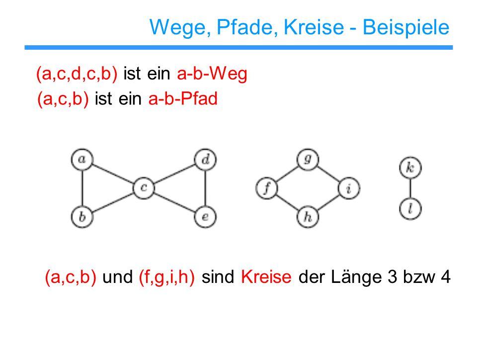 Wege, Pfade, Kreise - Beispiele
