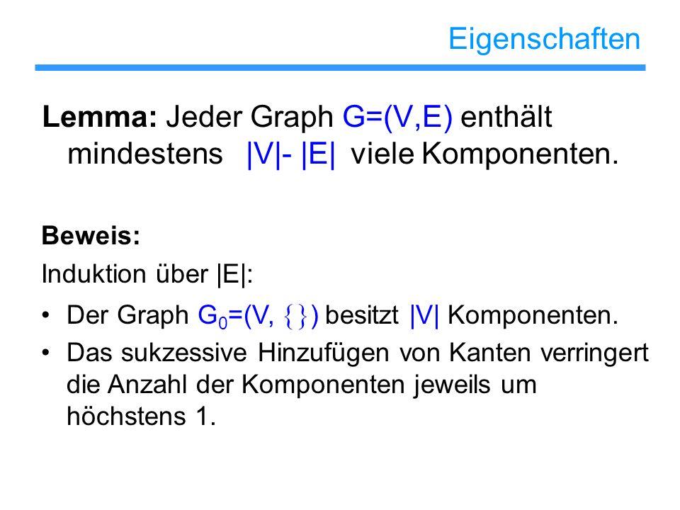 Eigenschaften Lemma: Jeder Graph G=(V,E) enthält mindestens |V|- |E| viele Komponenten. Beweis: Induktion über |E|: