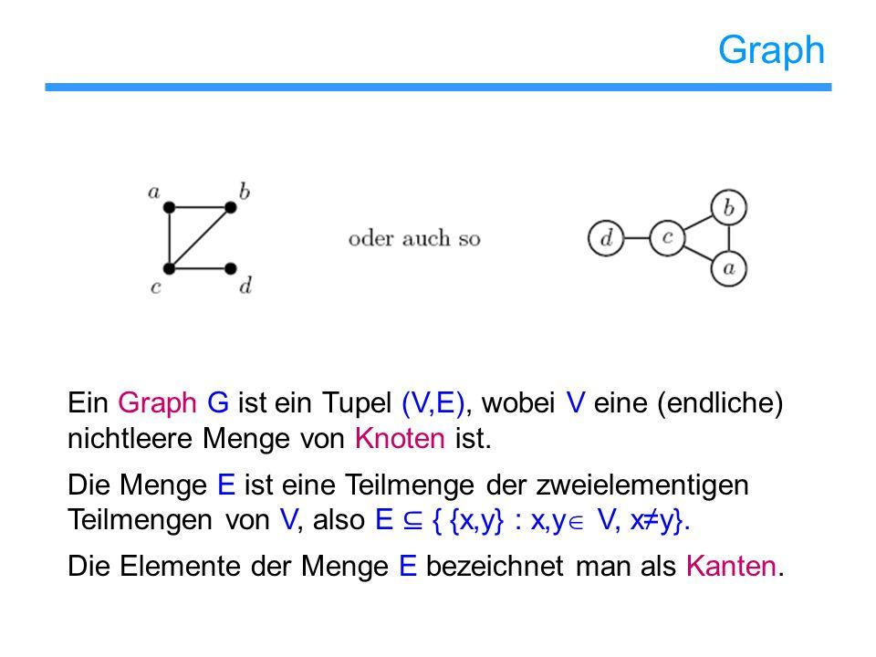 Graph Ein Graph G ist ein Tupel (V,E), wobei V eine (endliche) nichtleere Menge von Knoten ist.