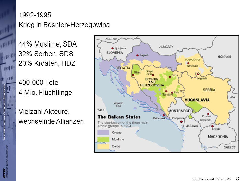 1992-1995 Krieg in Bosnien-Herzegowina. 44% Muslime, SDA. 32% Serben, SDS. 20% Kroaten, HDZ. 400.000 Tote.