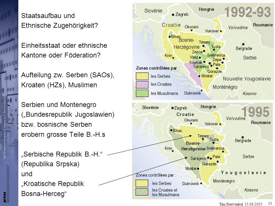 Staatsaufbau und Ethnische Zugehörigkeit Einheitsstaat oder ethnische. Kantone oder Föderation Aufteilung zw. Serben (SAOs),