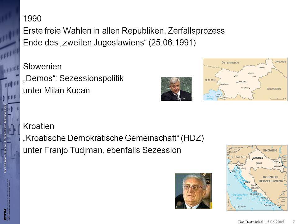 """1990 Erste freie Wahlen in allen Republiken, Zerfallsprozess. Ende des """"zweiten Jugoslawiens (25.06.1991)"""