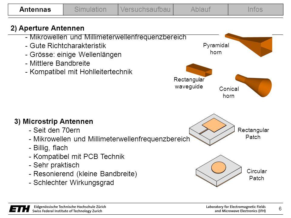 - Mikrowellen und Millimeterwellenfrequenzbereich