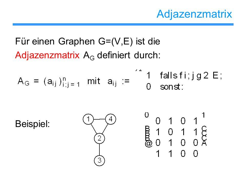 Adjazenzmatrix Für einen Graphen G=(V,E) ist die