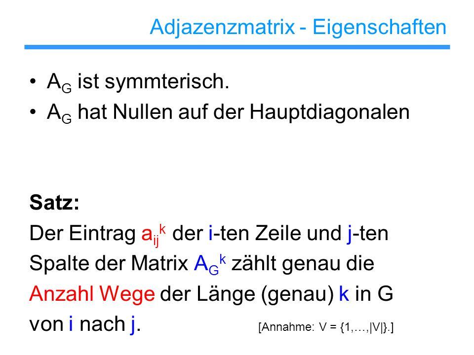 Adjazenzmatrix - Eigenschaften