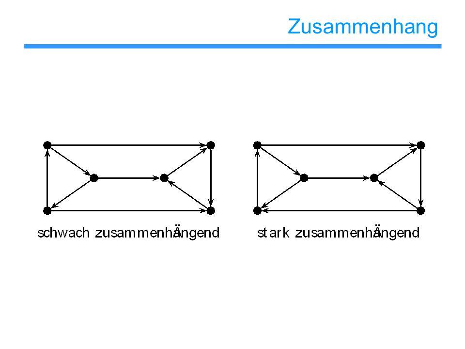 Zusammenhang