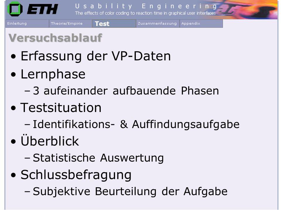 Erfassung der VP-Daten Lernphase Testsituation Überblick