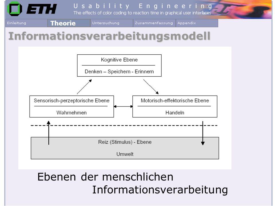 Informationsverarbeitungsmodell