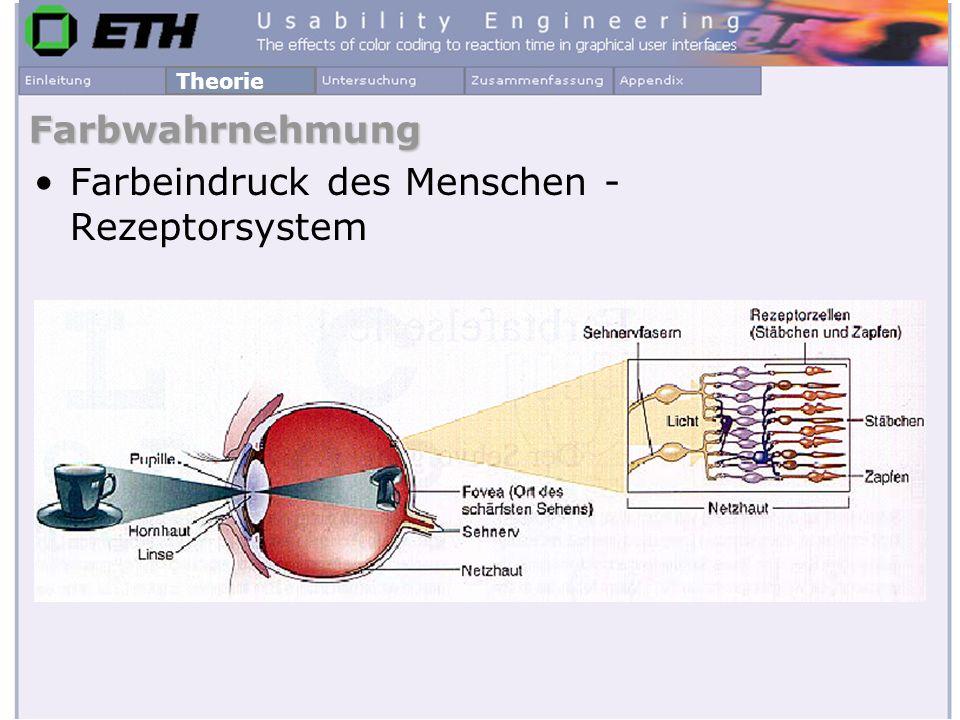 Farbeindruck des Menschen - Rezeptorsystem