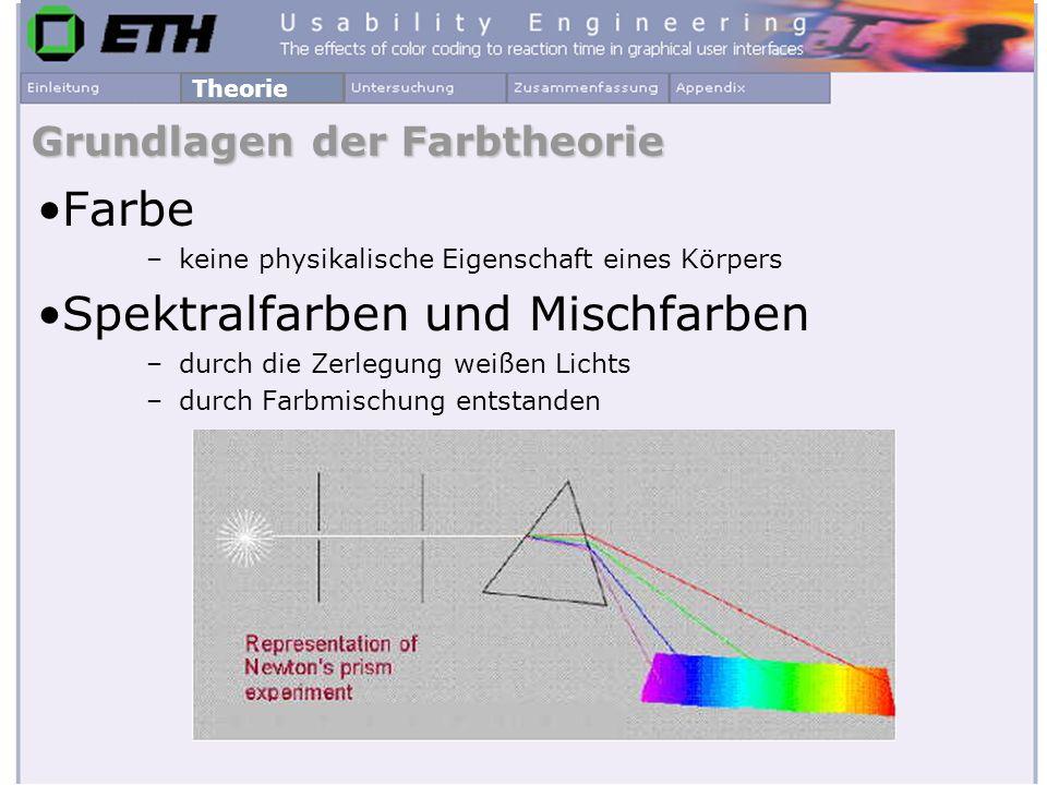 Grundlagen der Farbtheorie