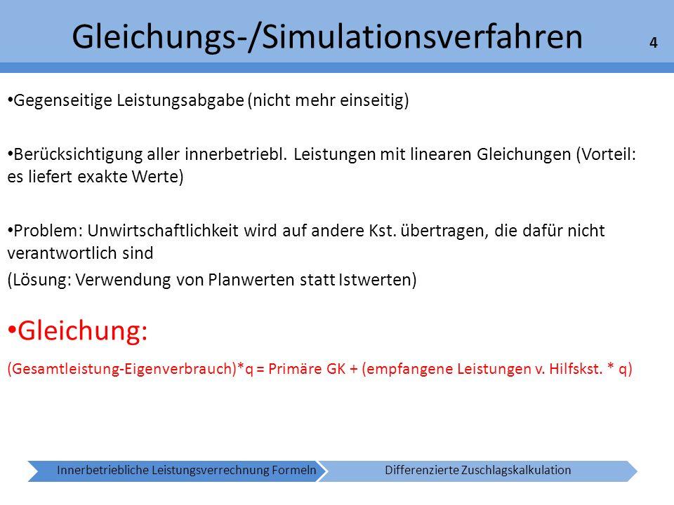 Gleichungs-/Simulationsverfahren