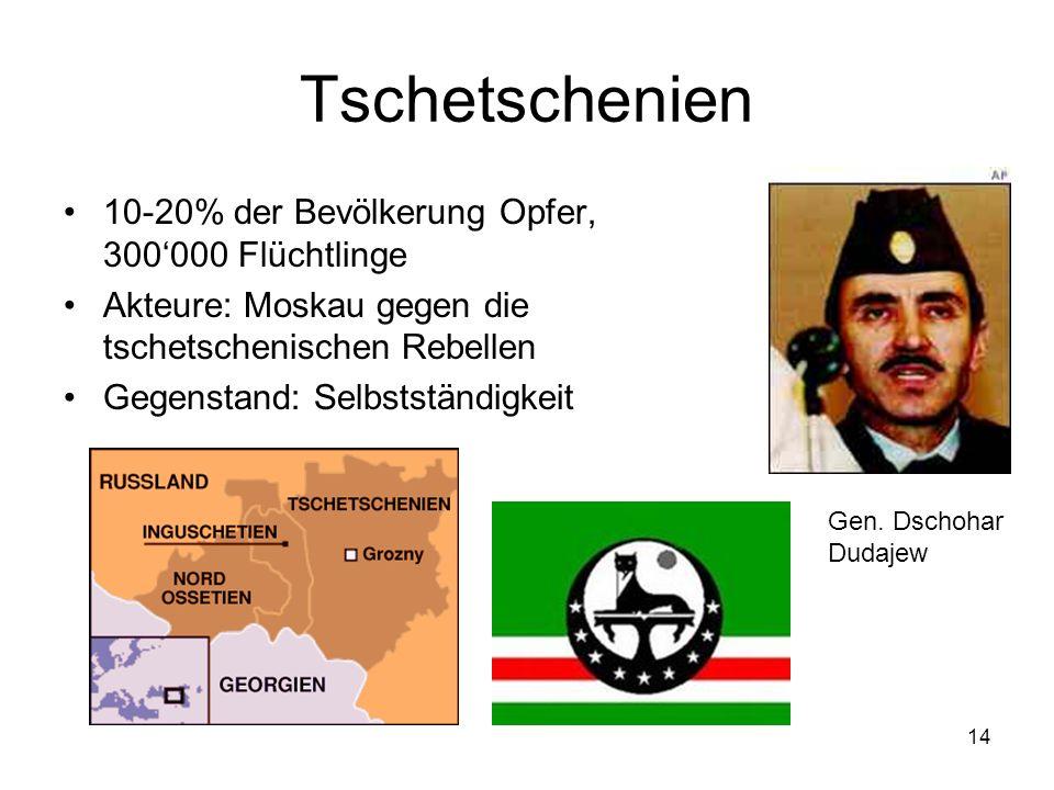 Tschetschenien 10-20% der Bevölkerung Opfer, 300'000 Flüchtlinge