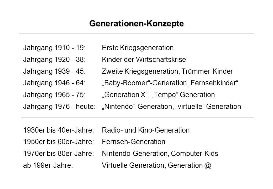 Generationen-Konzepte