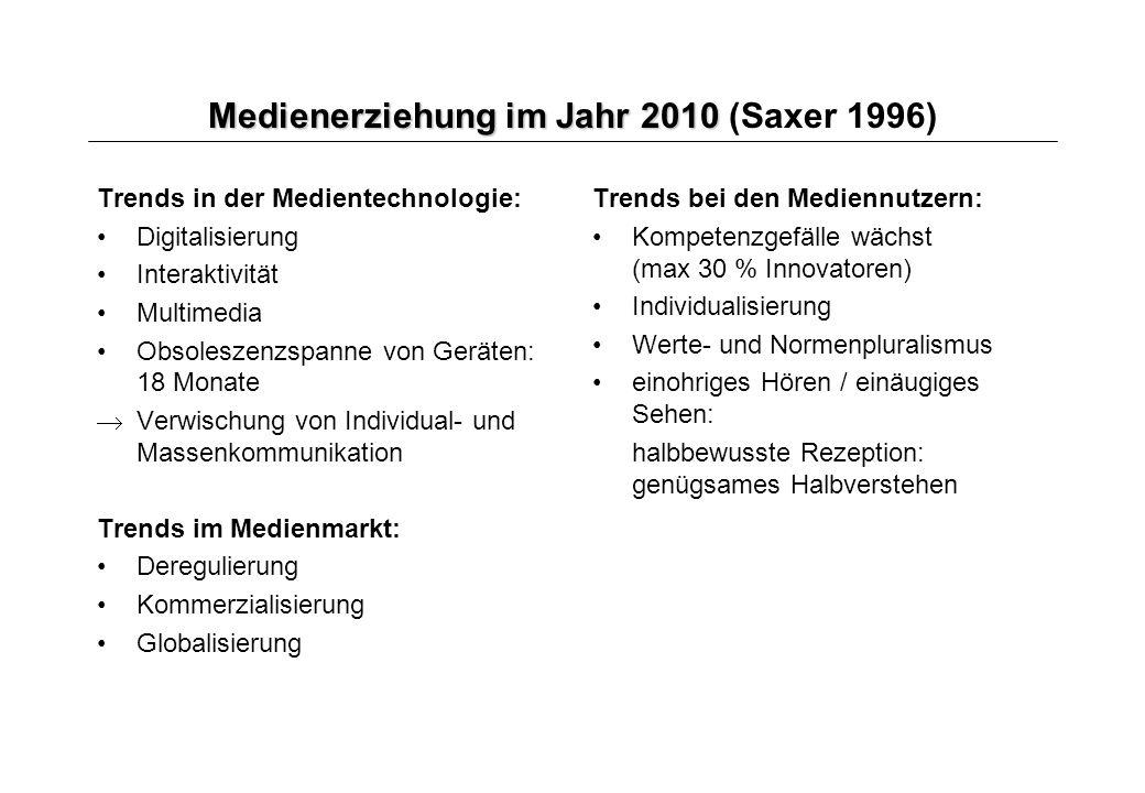 Medienerziehung im Jahr 2010 (Saxer 1996)