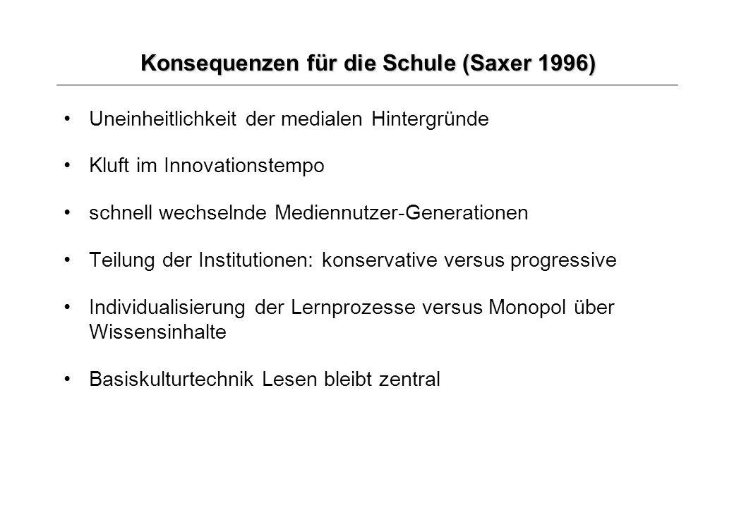 Konsequenzen für die Schule (Saxer 1996)
