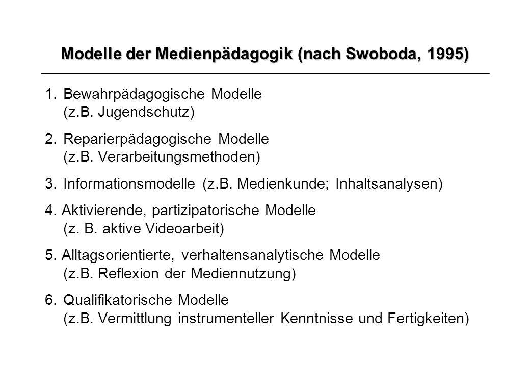 Modelle der Medienpädagogik (nach Swoboda, 1995)