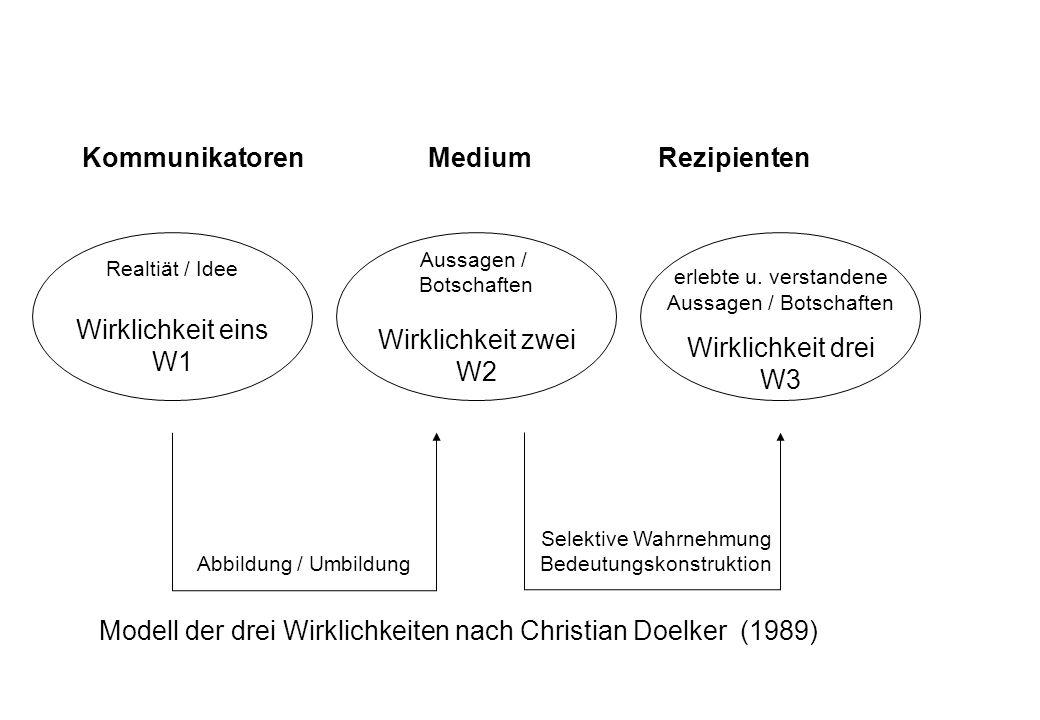 Modell der drei Wirklichkeiten nach Christian Doelker (1989)