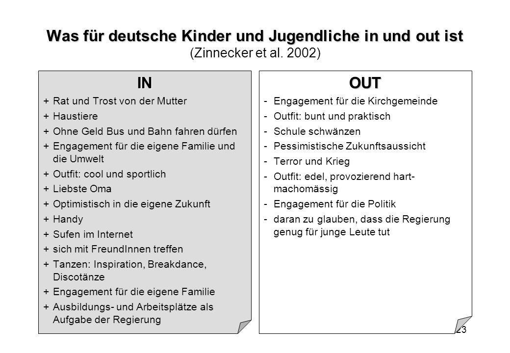 Was für deutsche Kinder und Jugendliche in und out ist (Zinnecker et al. 2002)