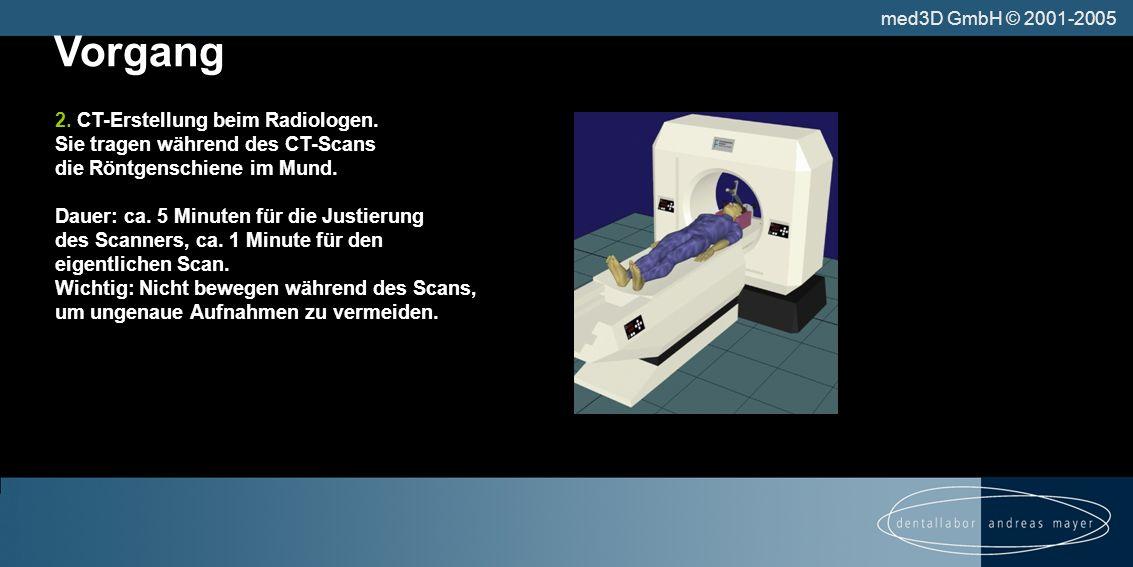 med3D GmbH © 2001-2005 Vorgang.