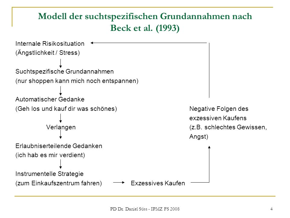 Modell der suchtspezifischen Grundannahmen nach Beck et al. (1993)