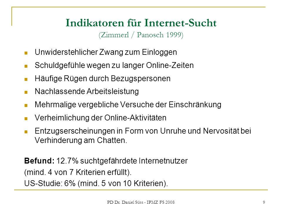 Indikatoren für Internet-Sucht (Zimmerl / Panosch 1999)