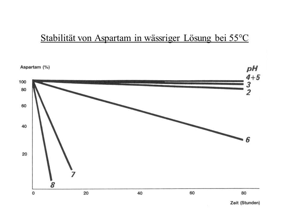 Stabilität von Aspartam in wässriger Lösung bei 55°C