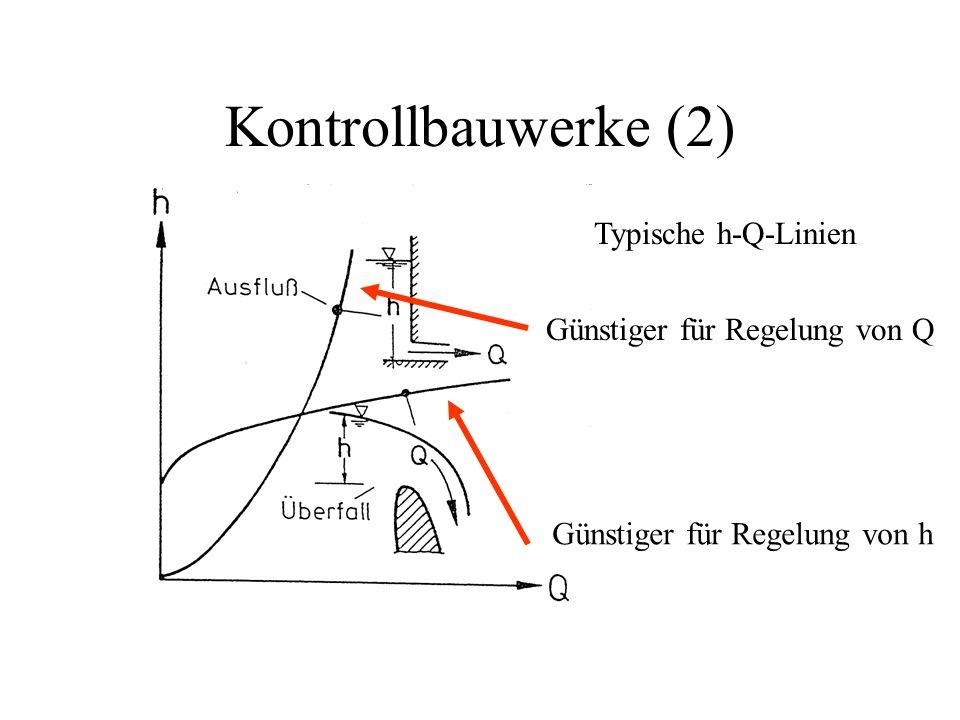 Kontrollbauwerke (2) Typische h-Q-Linien Günstiger für Regelung von Q