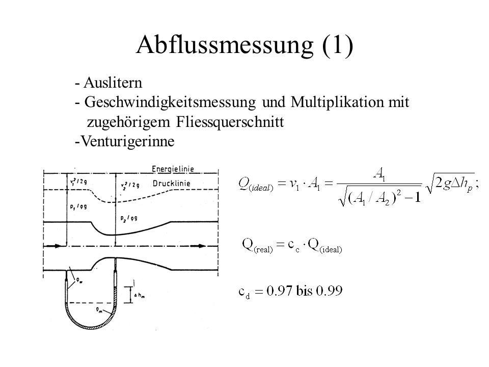 Abflussmessung (1) - Auslitern