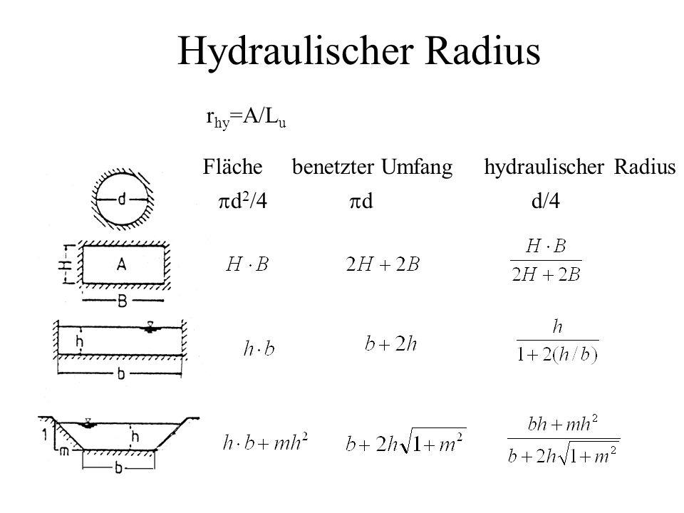 Hydraulischer Radius rhy=A/Lu