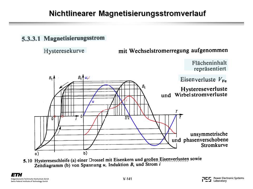Nichtlinearer Magnetisierungsstromverlauf