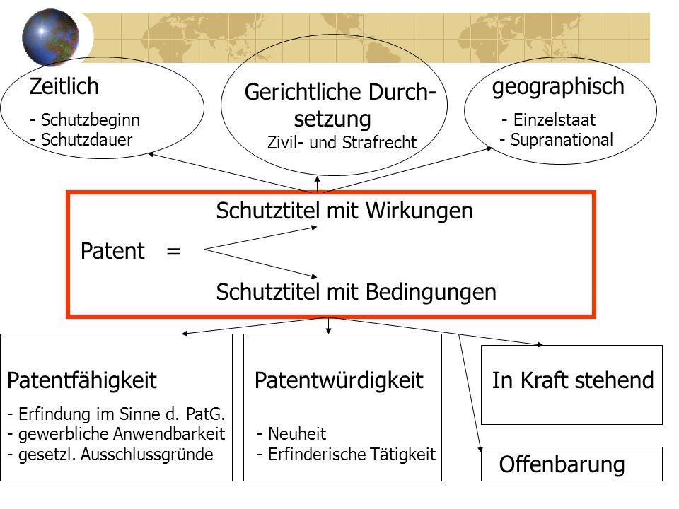 Zeitlich geographisch Gerichtliche Durch- setzung