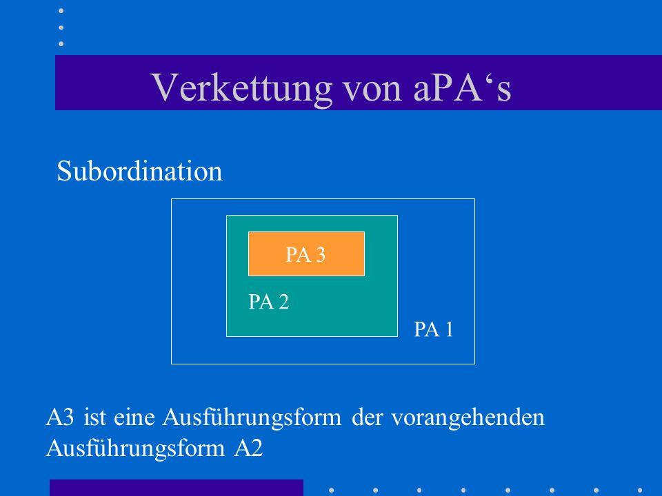 Verkettung von aPA's Subordination