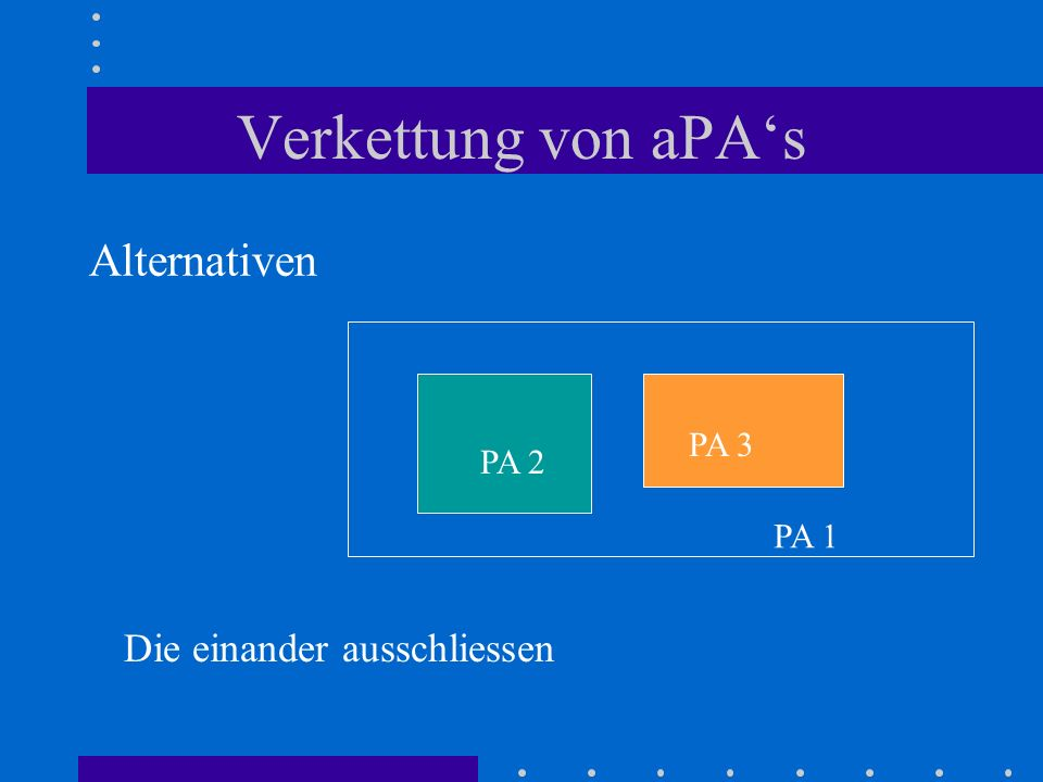 Verkettung von aPA's Alternativen Die einander ausschliessen PA 3 PA 2