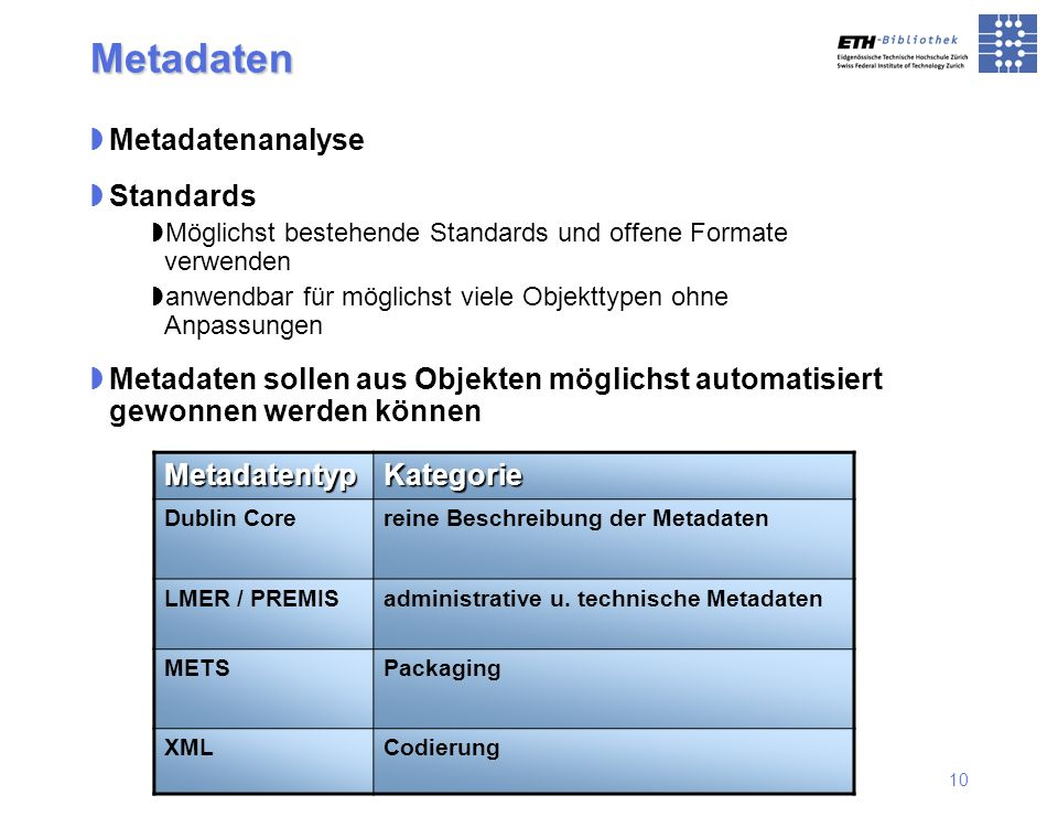 Metadaten Metadatenanalyse Standards