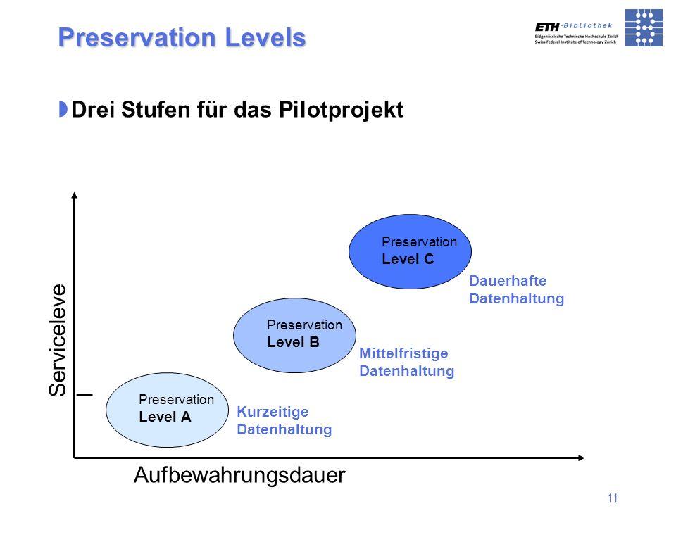 Preservation Levels Drei Stufen für das Pilotprojekt Servicelevel
